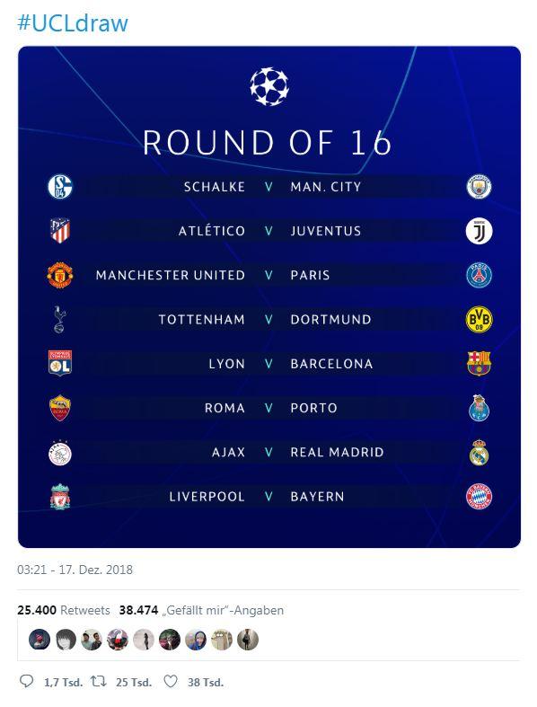 Achtelfinale Champions League 2021